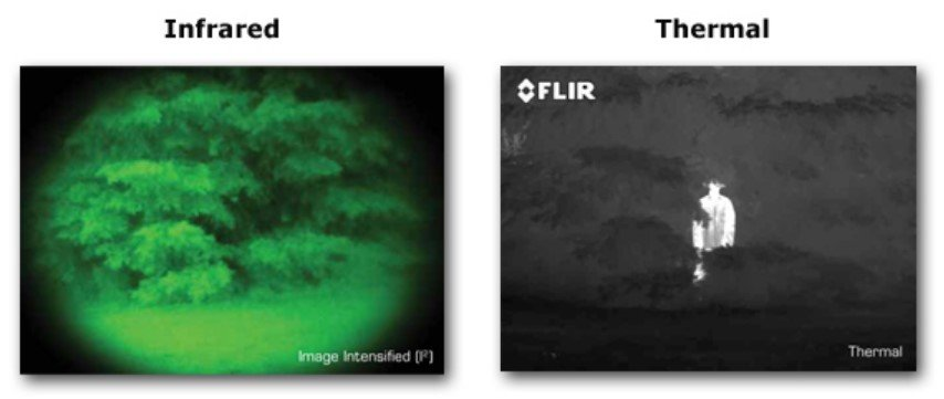 What Is The Difference Between Infrared Camera And Thermal Camera?