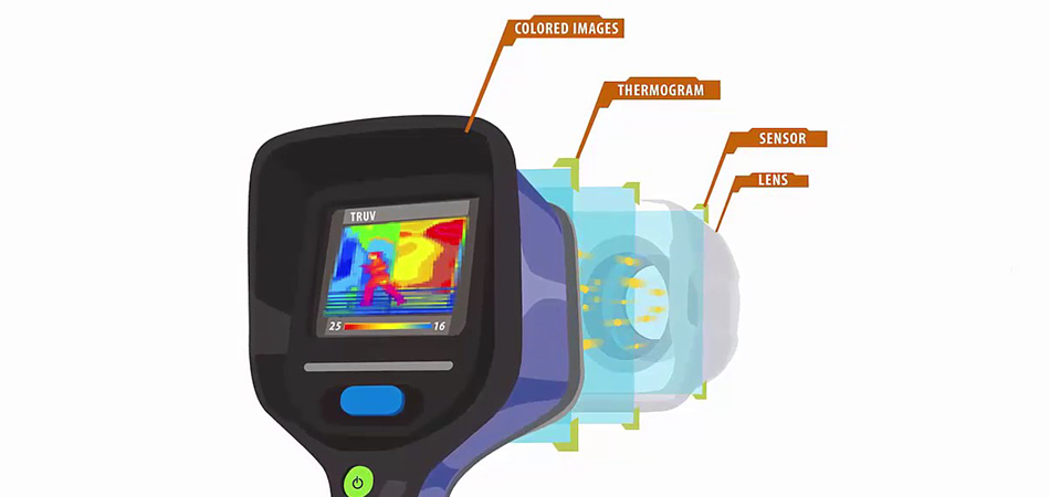 How-Does-a-Thermal-Camera-Work