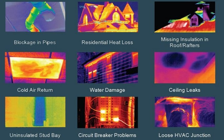 Finding Faults of Heating and Cooling Systems